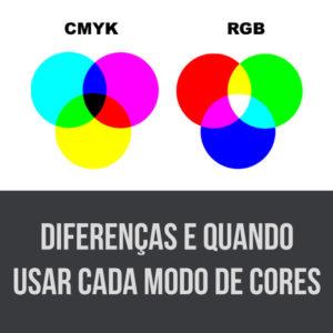 Diferença entre modo CMYK e RGB