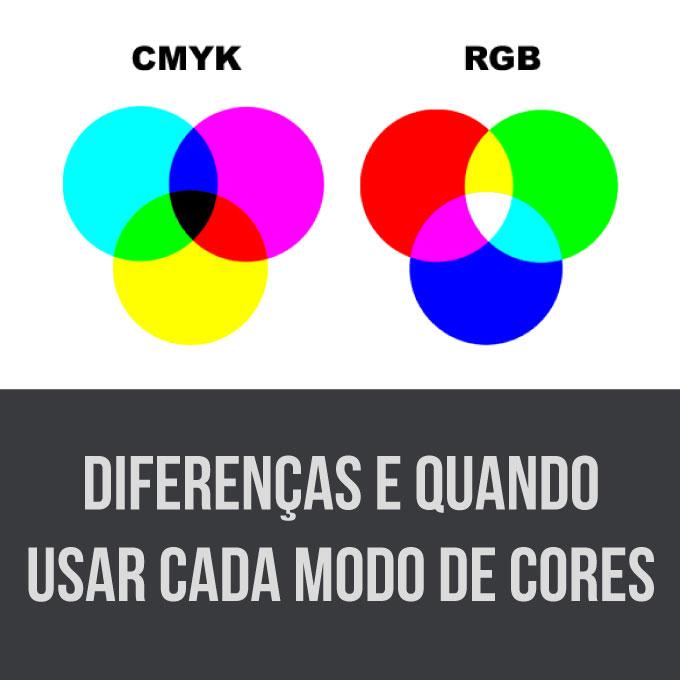 Diferença entre CMYK e RGB?