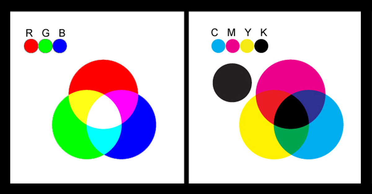 Usar RGB Ou CMYK na Sublimação?