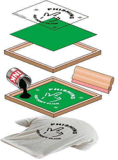Diferentes formas de estampar peças de roupas: serigrafia